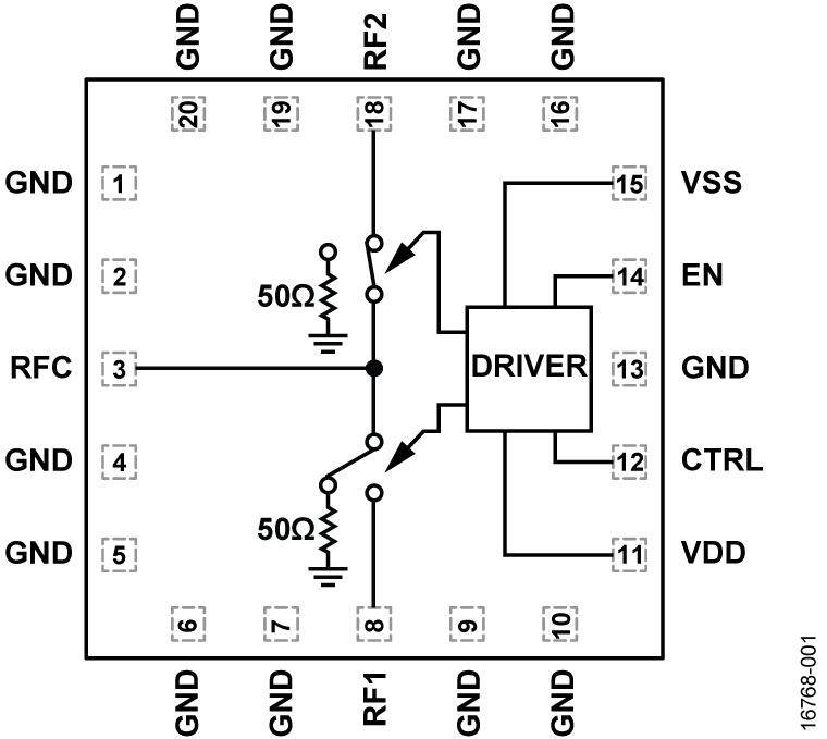 ADRF5027