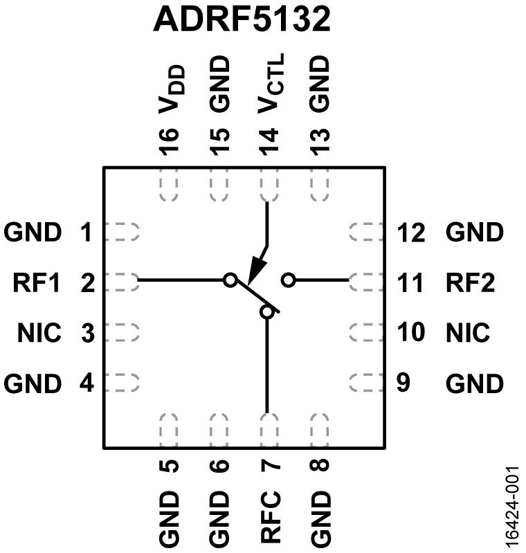 ADRF5132