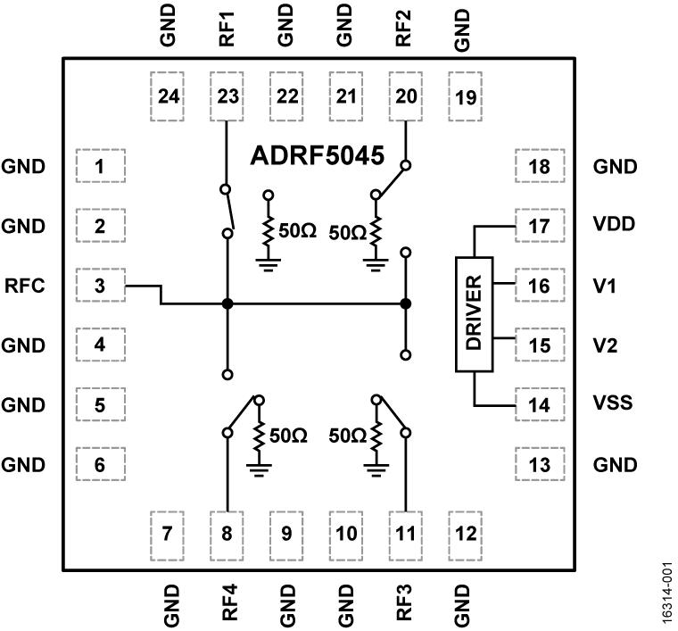 ADRF5045