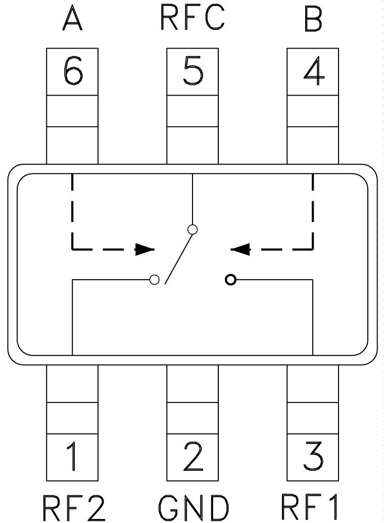 HMC544A