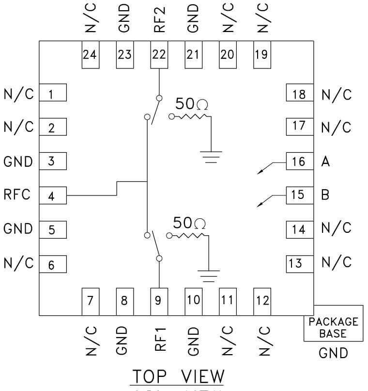 HMC232A