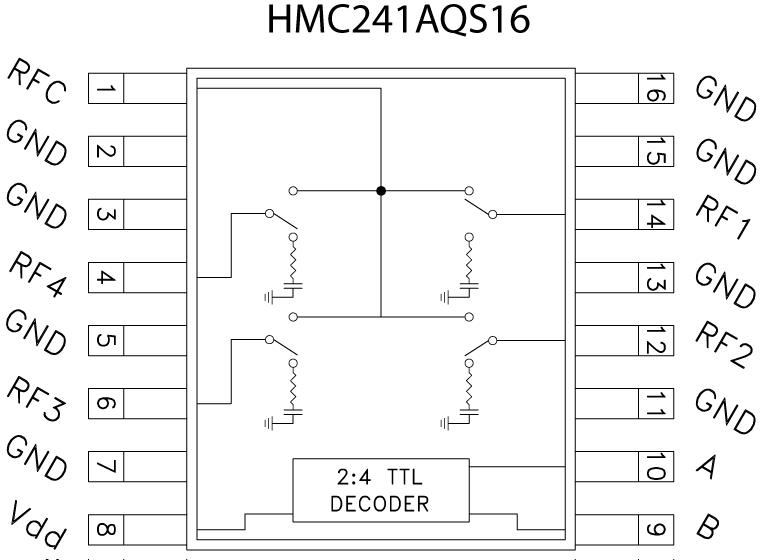 HMC241AQS16
