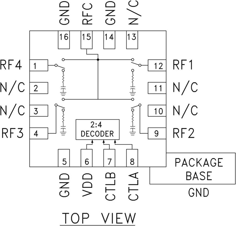HMC345A