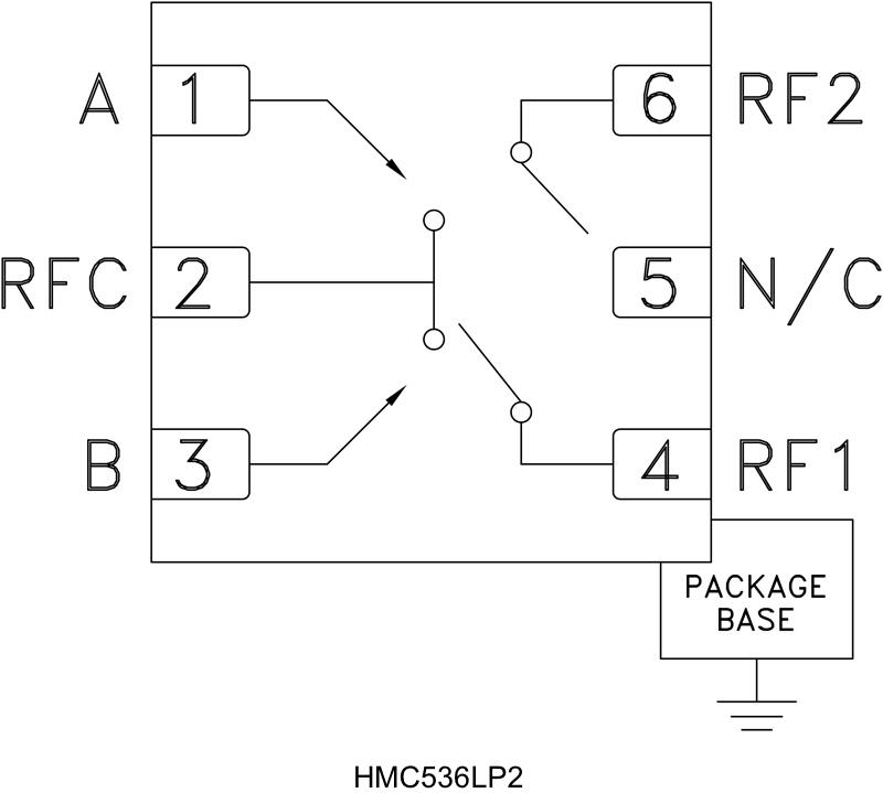 HMC536LP2