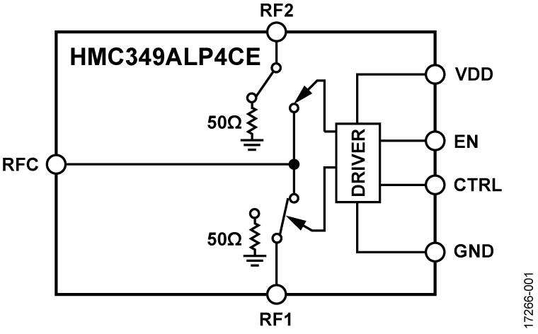 HMC349ALP4CE