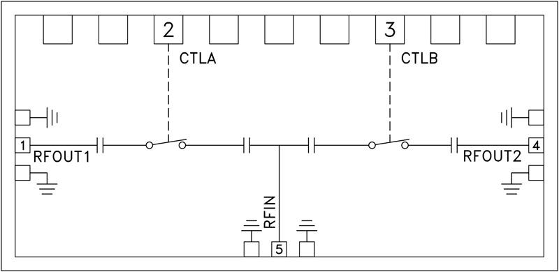 HMC-SDD112