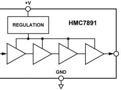 HMC7891