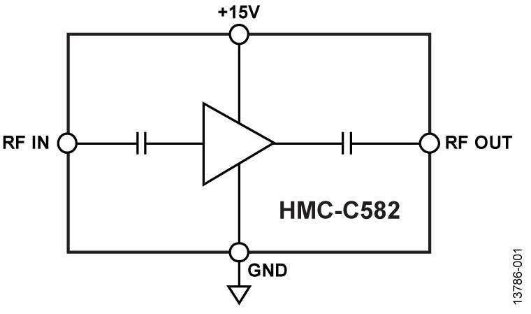 HMC-C582