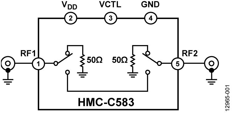 HMC-C583
