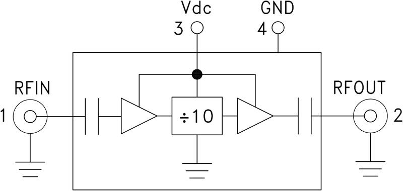 HMC-C040