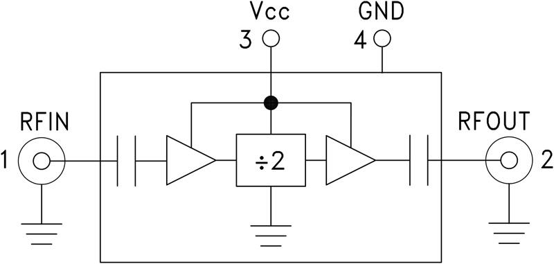 HMC-C005