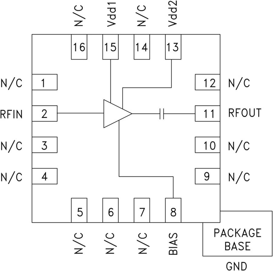 HMC717A