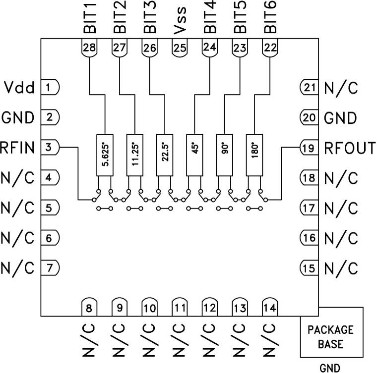 HMC647A