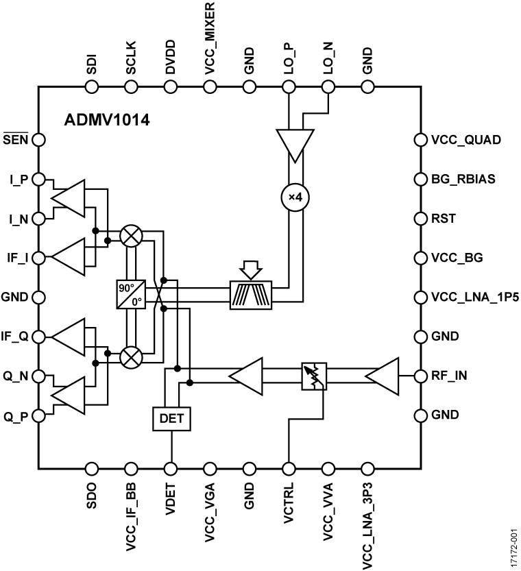 ADMV1014