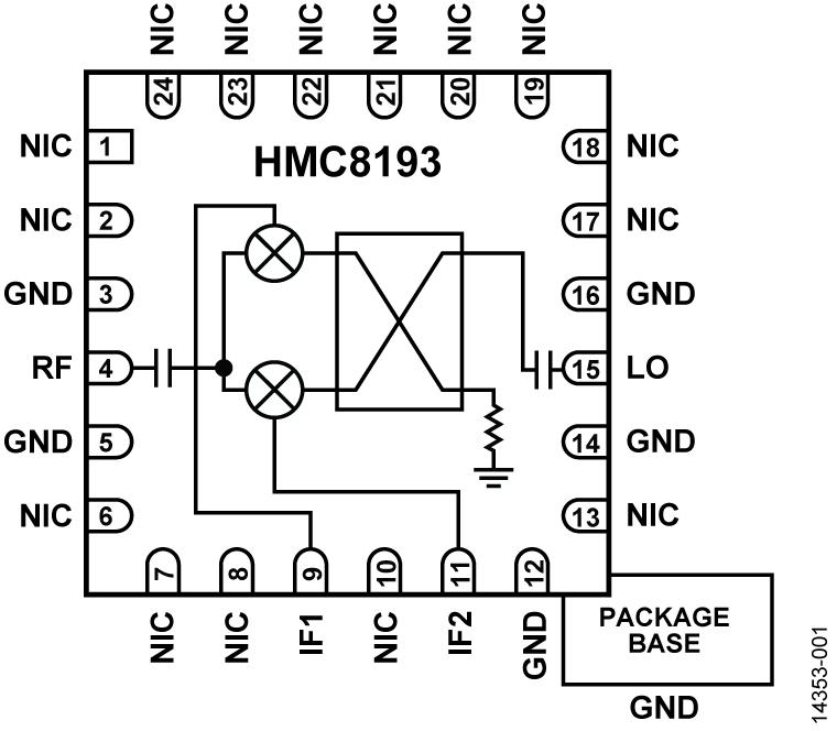 HMC8193