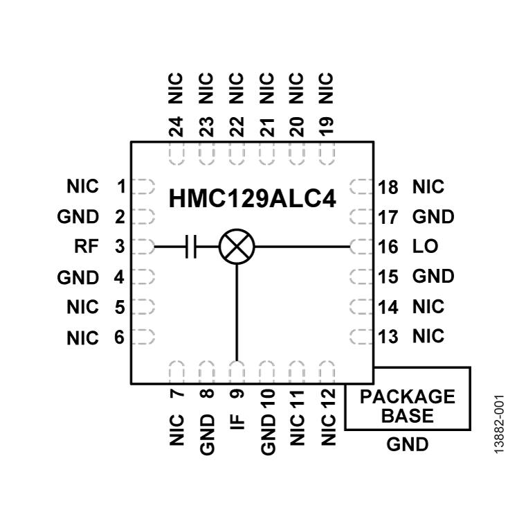 HMC129ALC4