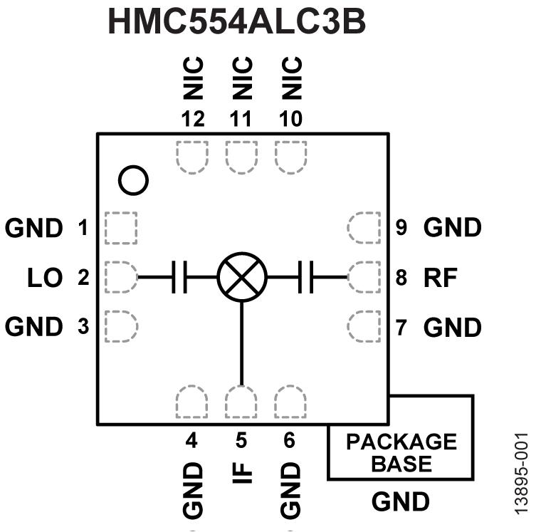 HMC554ALC3B