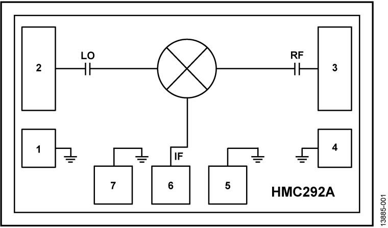 HMC292A-Die