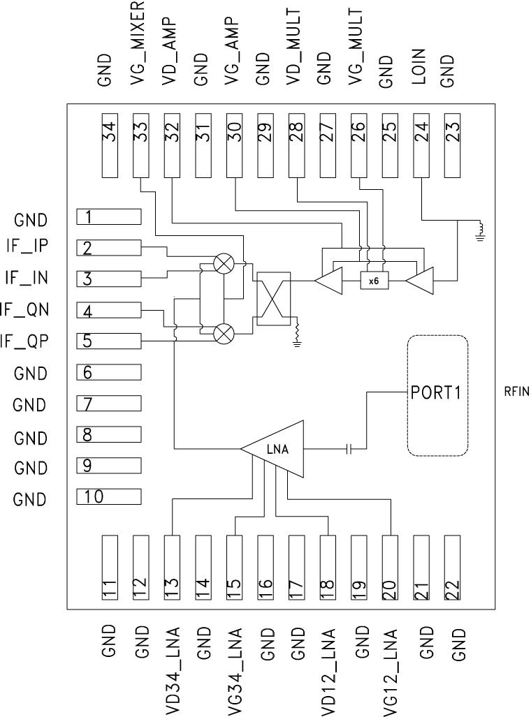 HMC8327
