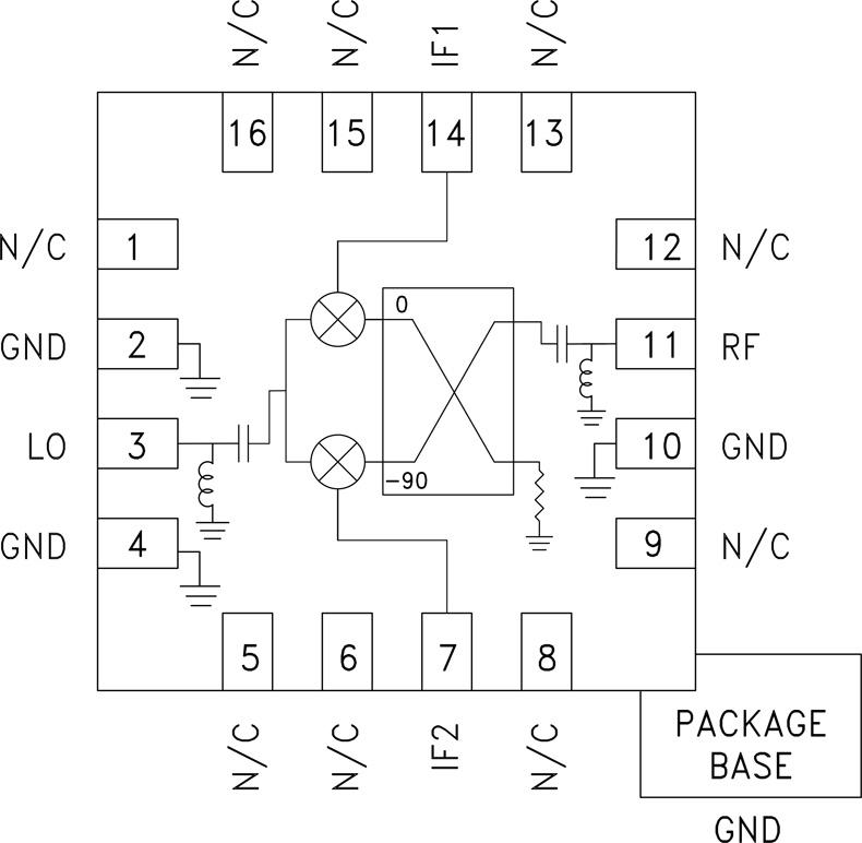 HMC1063