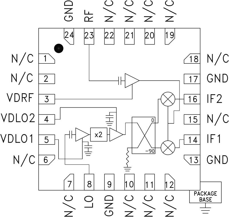 HMC967