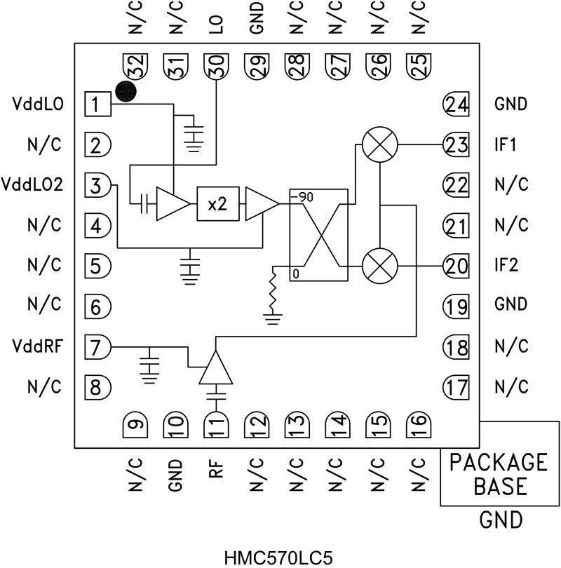 HMC570LC5