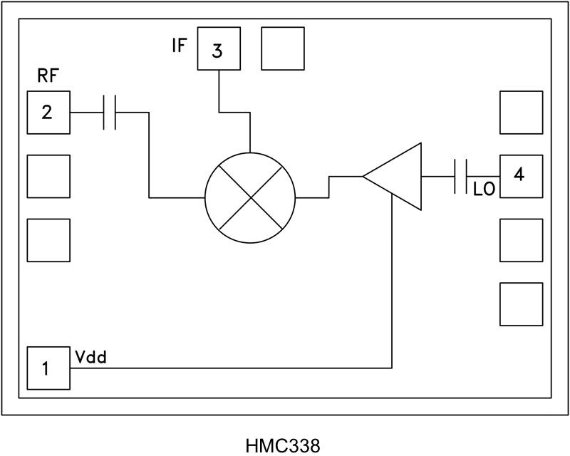 HMC338-Die