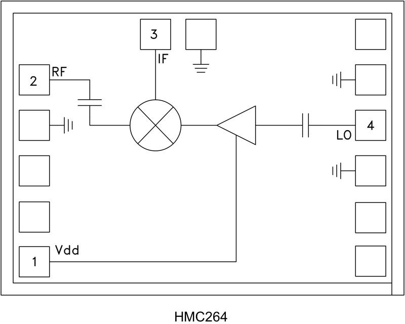 HMC264-Die