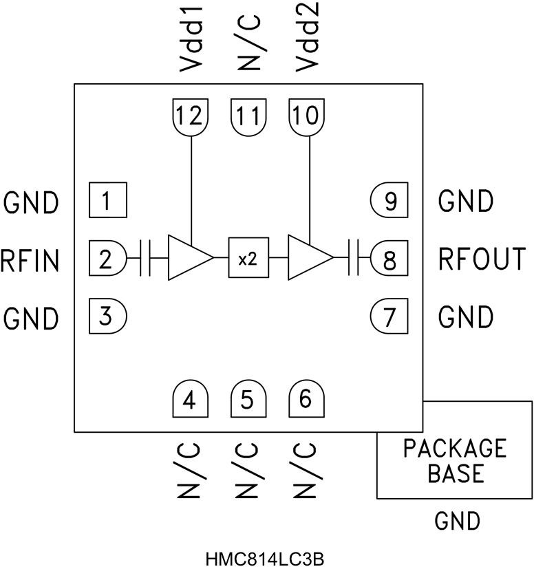 HMC814LC3B