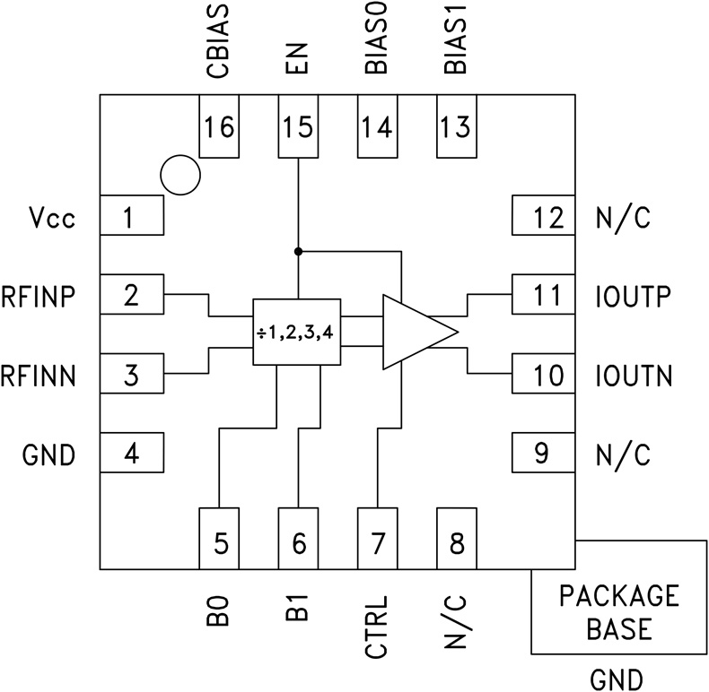 HMC794