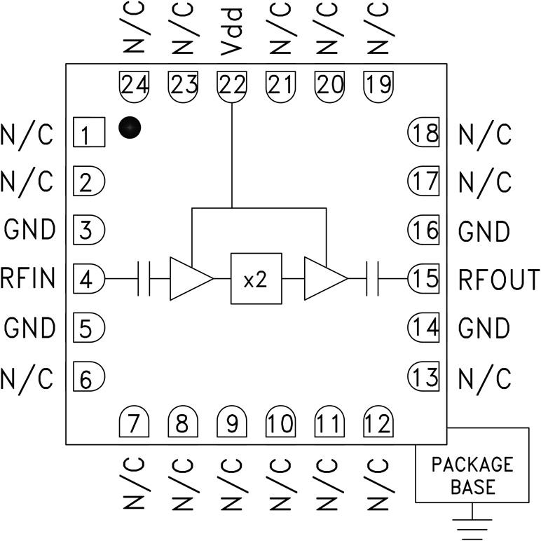 HMC577