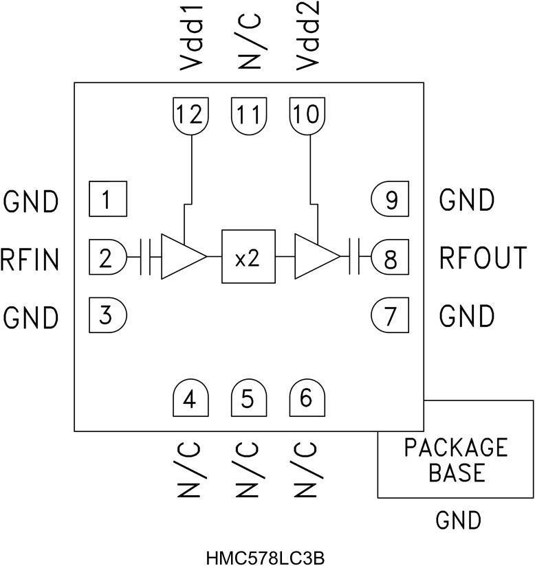HMC578LC3B