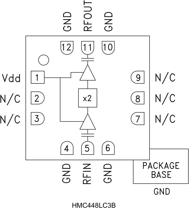 HMC448LC3B