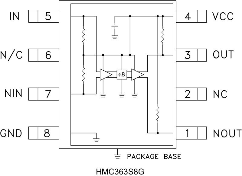 HMC363S8G