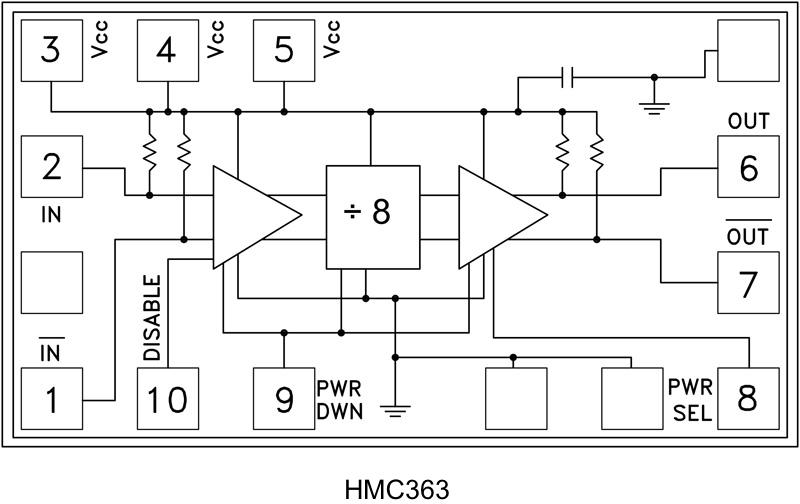 HMC363-Die