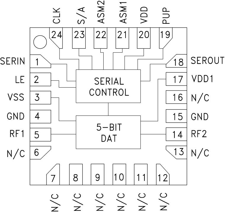 HMC1018A