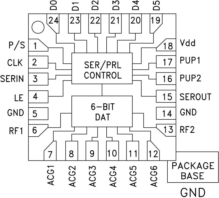 HMC792A