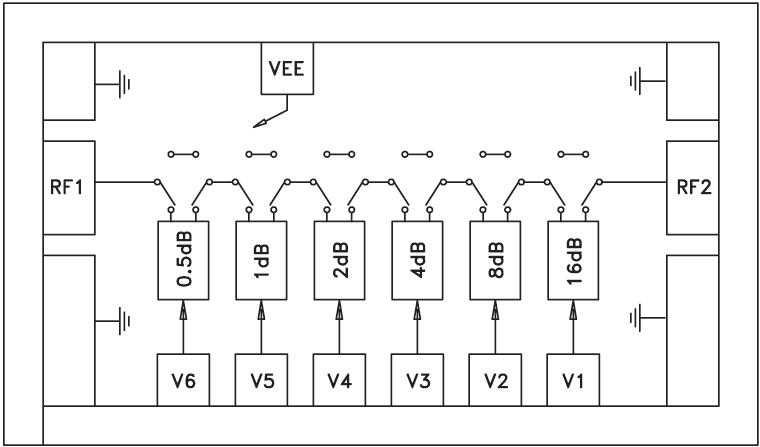 HMC424A-DIE