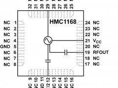 HMC1168