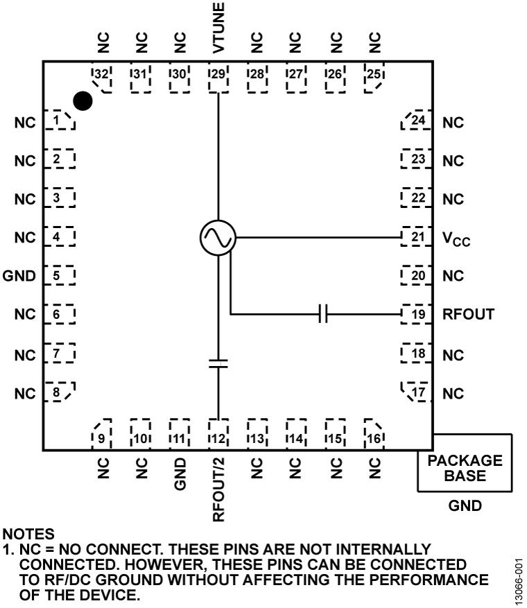 HMC1162