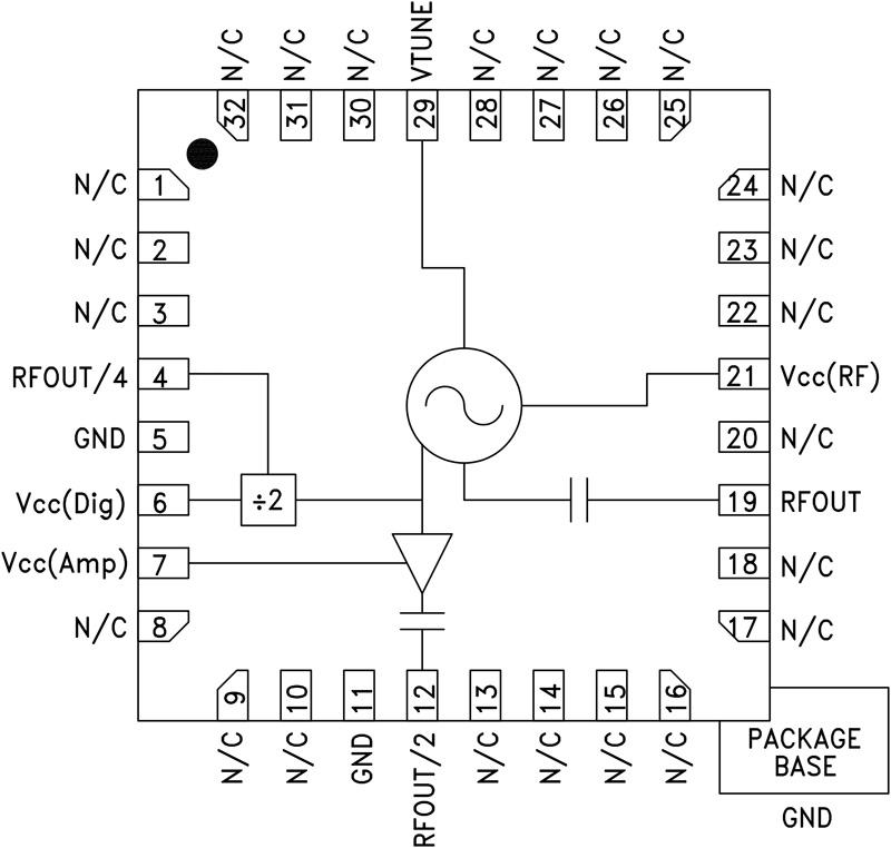 HMC534