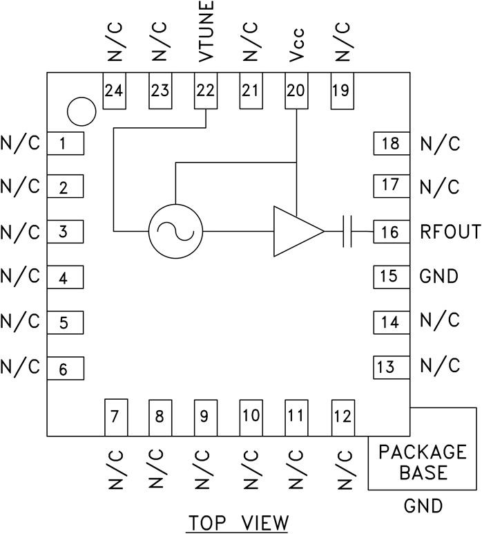 HMC430