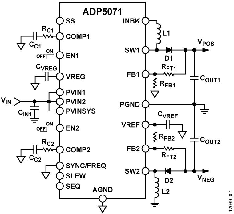 ADP5071