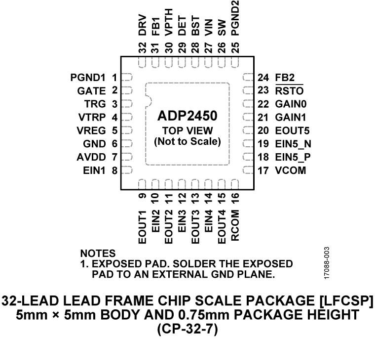 ADP2450