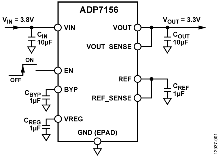 ADP7156