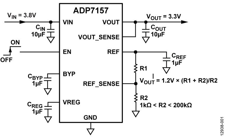 ADP7157