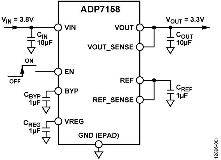 ADP7158