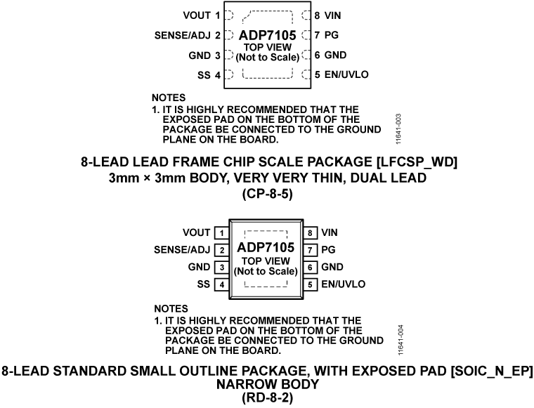 ADP7105