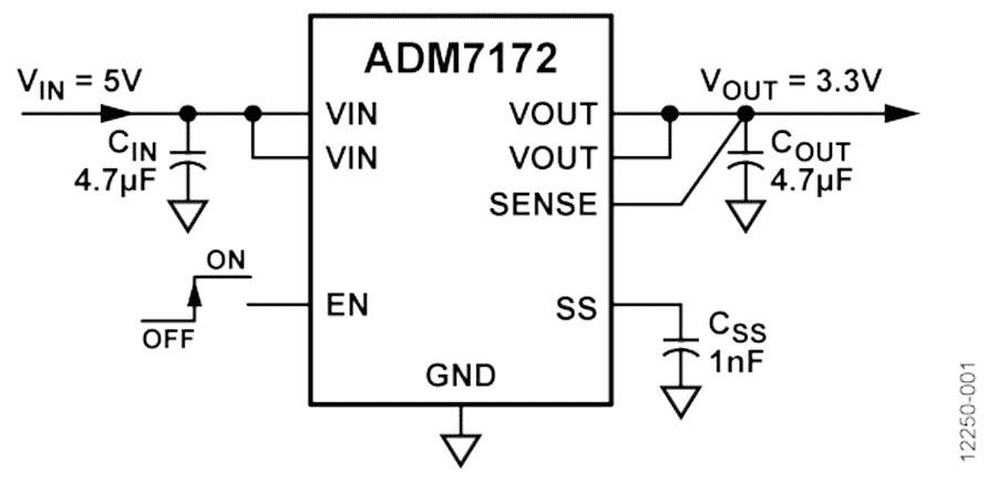 ADM7172