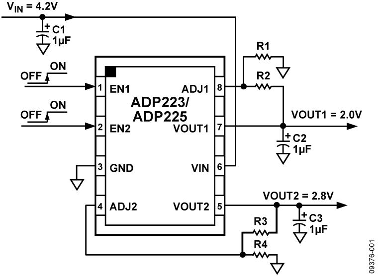 ADP223